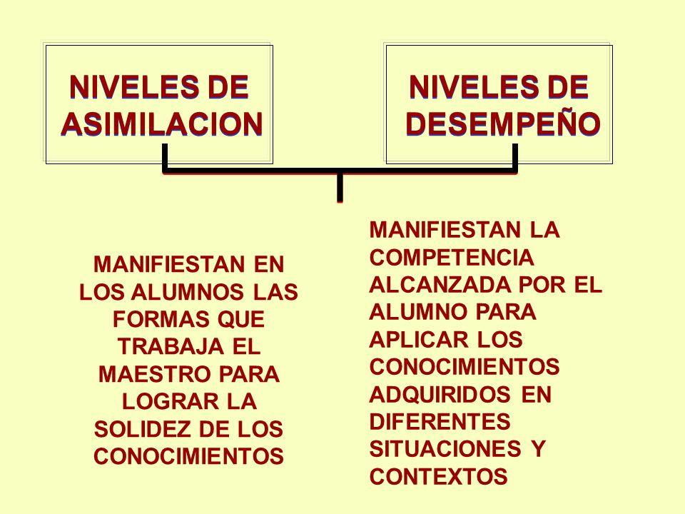 NIVELES DE ASIMILACION NIVELES DE ASIMILACION NIVELES DE DESEMPEÑO