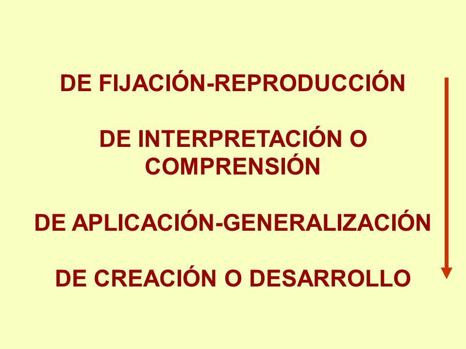 DE FIJACIÓN-REPRODUCCIÓN DE INTERPRETACIÓN O COMPRENSIÓN