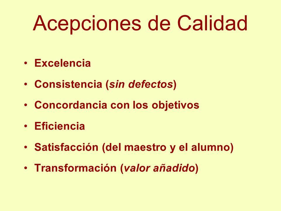 Acepciones de Calidad Excelencia Consistencia (sin defectos)