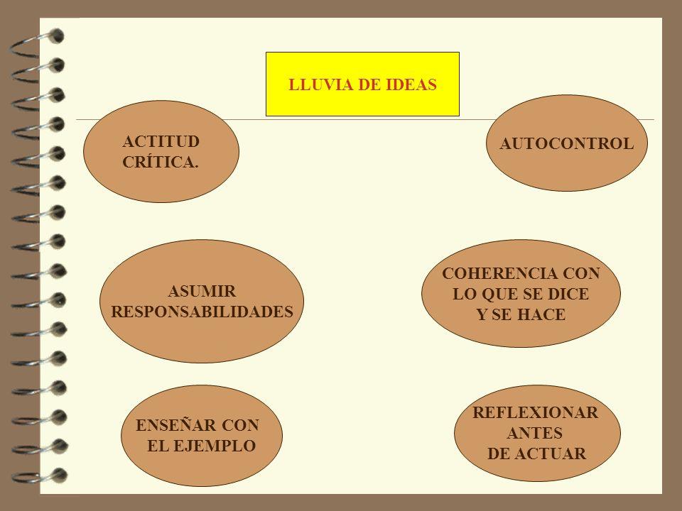 LLUVIA DE IDEAS AUTOCONTROL. ACTITUD. CRÍTICA. ASUMIR. RESPONSABILIDADES. COHERENCIA CON. LO QUE SE DICE.