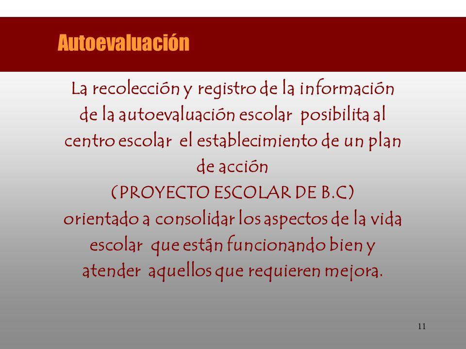 Autoevaluación La recolección y registro de la información