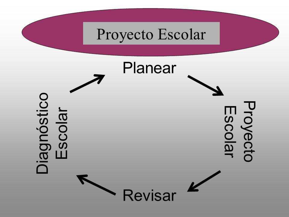 Proyecto Escolar Planear Proyecto Escolar Diagnóstico Escolar Revisar