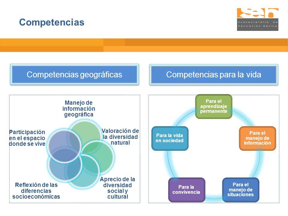 Competencias Competencias geográficas Competencias para la vida