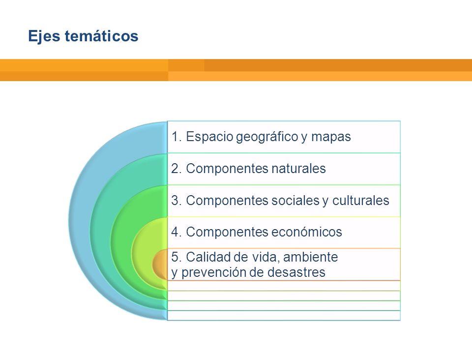 Ejes temáticos 1. Espacio geográfico y mapas 2. Componentes naturales