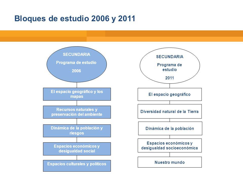 Bloques de estudio 2006 y 2011 SECUNDARIA Programa de estudio