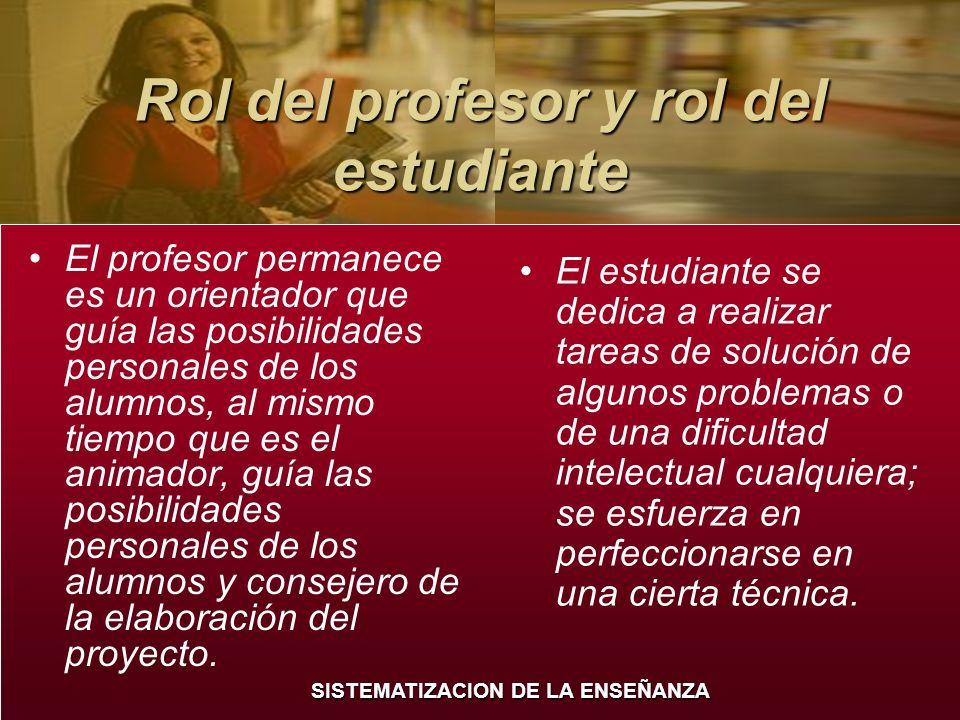 Rol del profesor y rol del estudiante