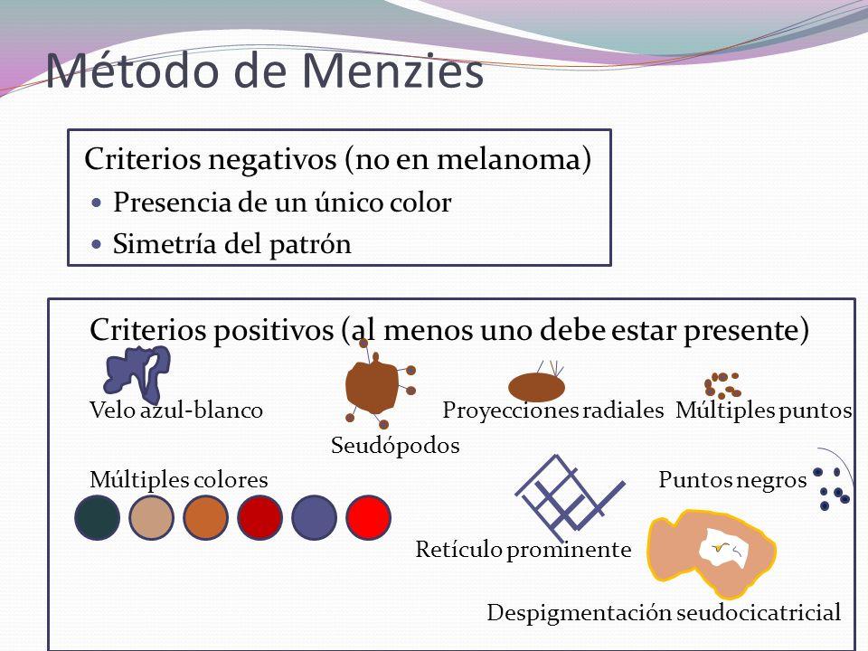 Método de Menzies Criterios negativos (no en melanoma)