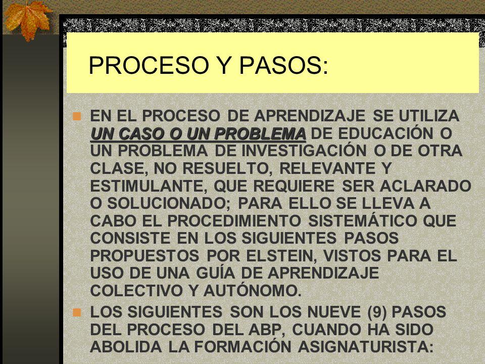 PROCESO Y PASOS: