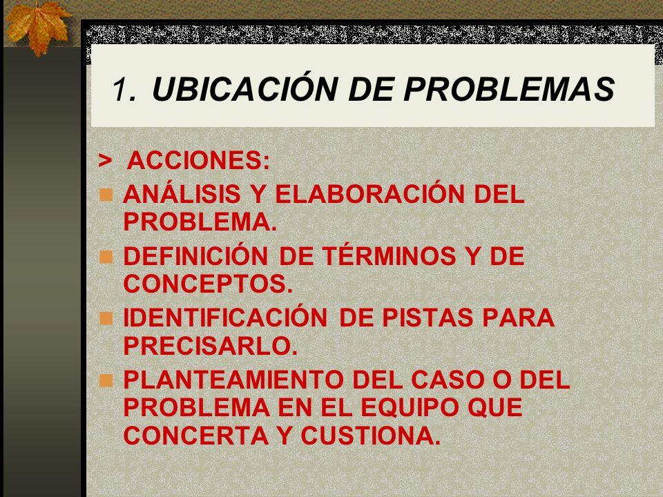 1. UBICACIÓN DE PROBLEMAS