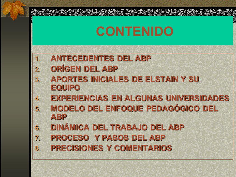 CONTENIDO ANTECEDENTES DEL ABP ORÍGEN DEL ABP