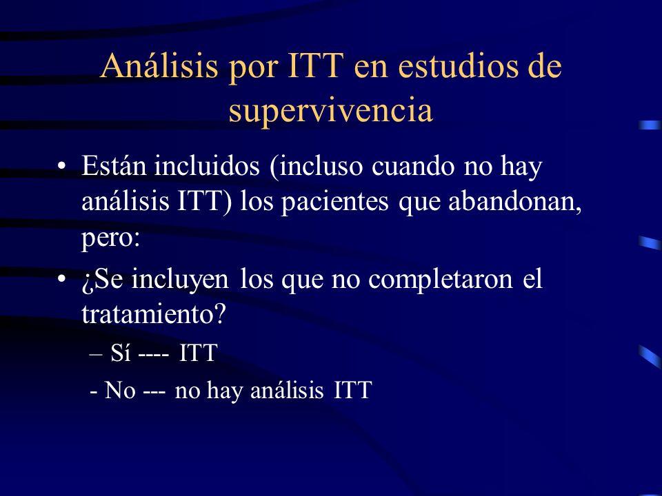 Análisis por ITT en estudios de supervivencia