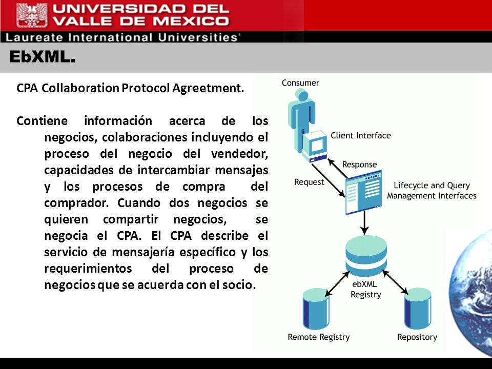 EbXML. CPA Collaboration Protocol Agreetment.