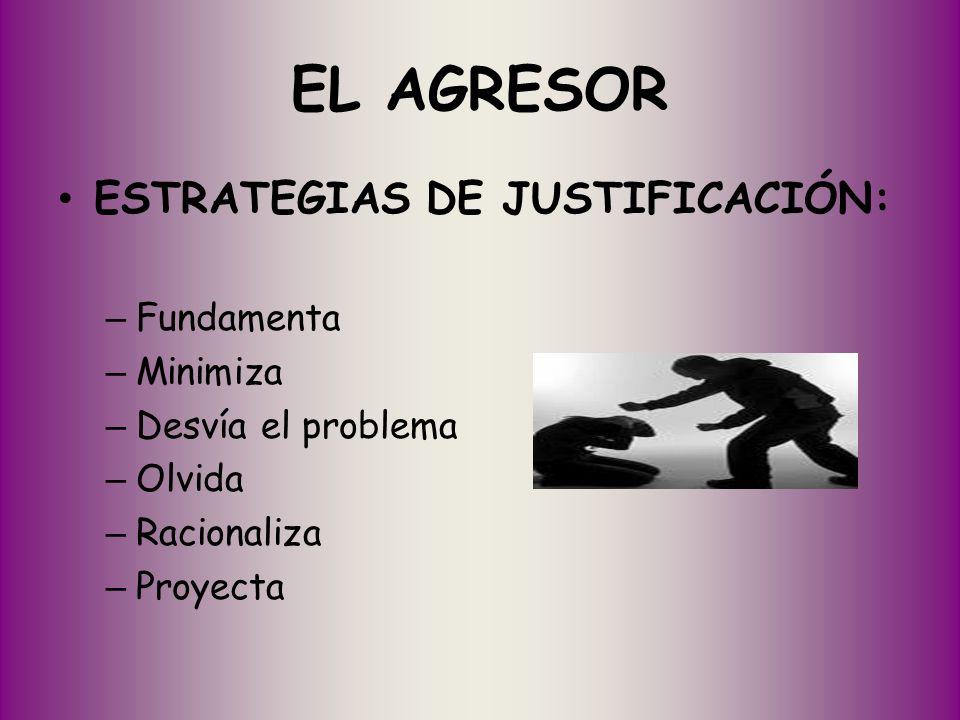 EL AGRESOR ESTRATEGIAS DE JUSTIFICACIÓN: Fundamenta Minimiza