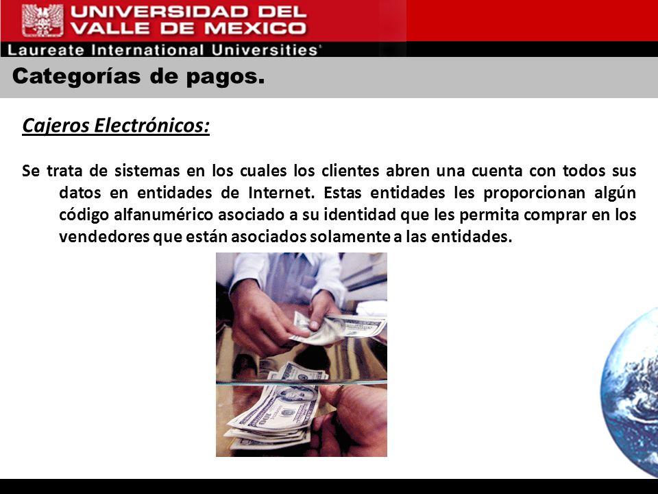 Cajeros Electrónicos: