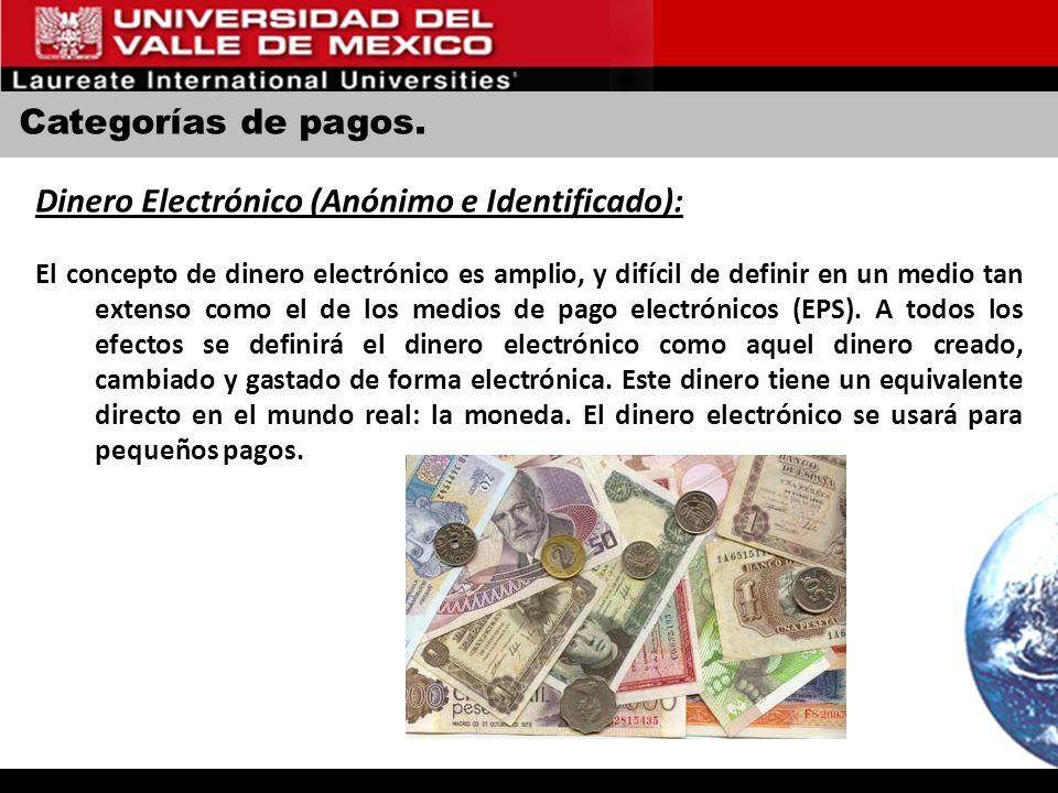 Dinero Electrónico (Anónimo e Identificado):