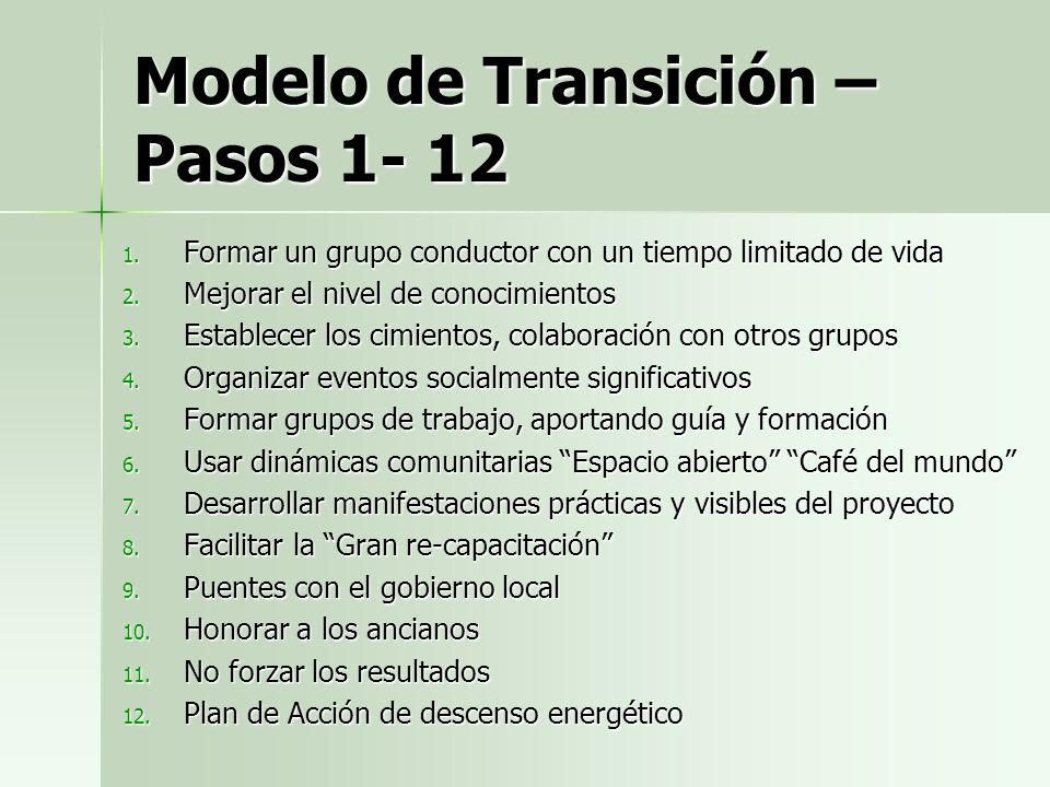 Modelo de Transición – Pasos 1- 12