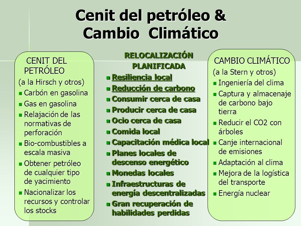 Cenit del petróleo & Cambio Climático