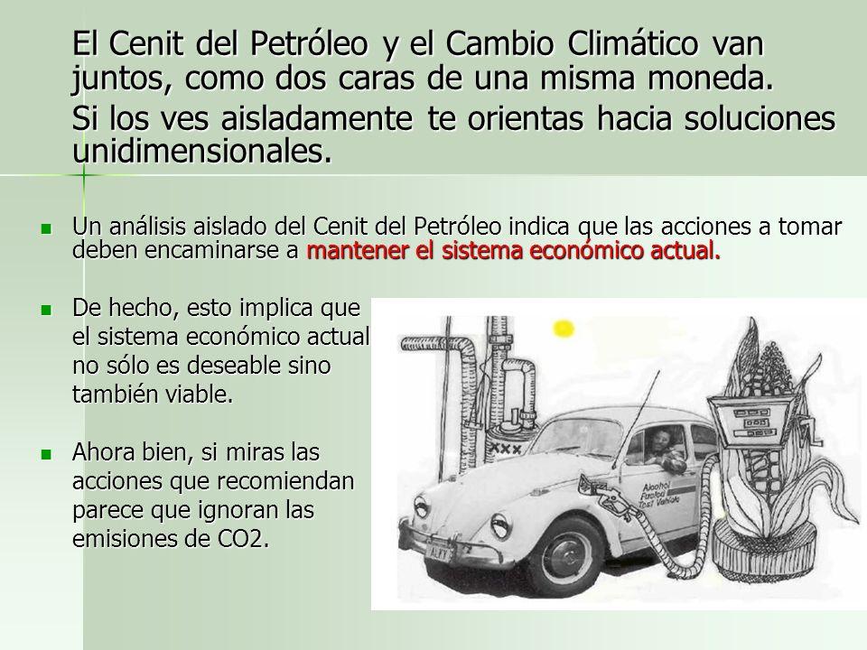 El Cenit del Petróleo y el Cambio Climático van juntos, como dos caras de una misma moneda.