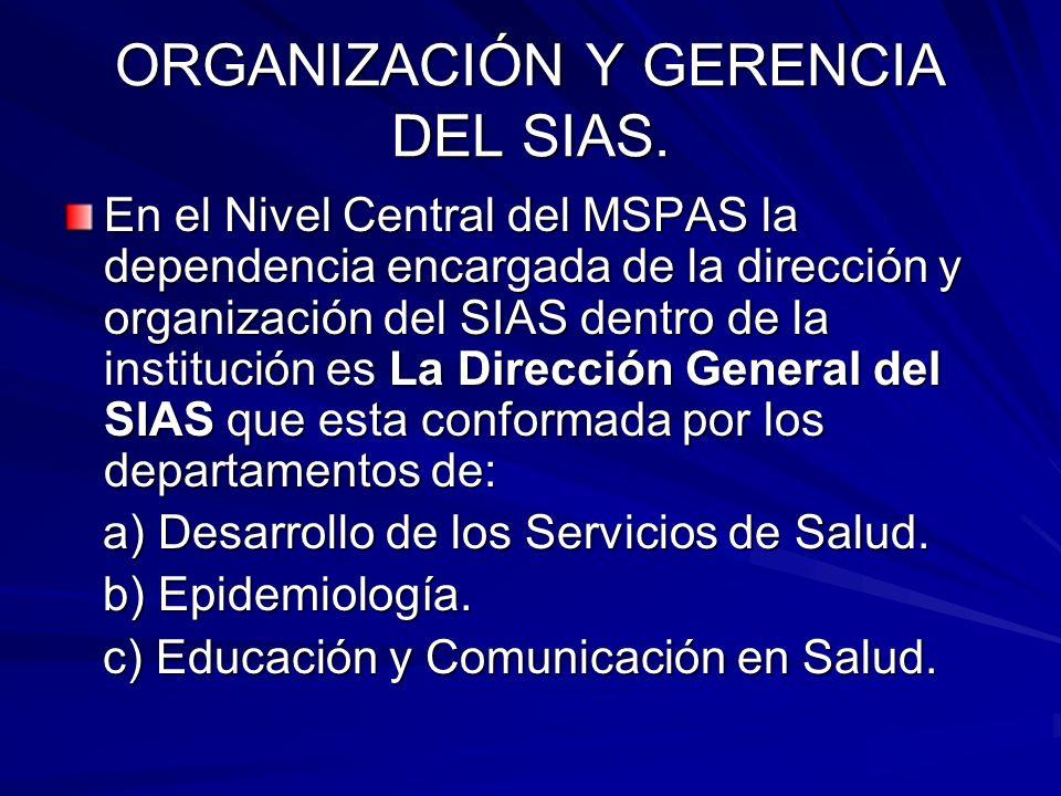 ORGANIZACIÓN Y GERENCIA DEL SIAS.