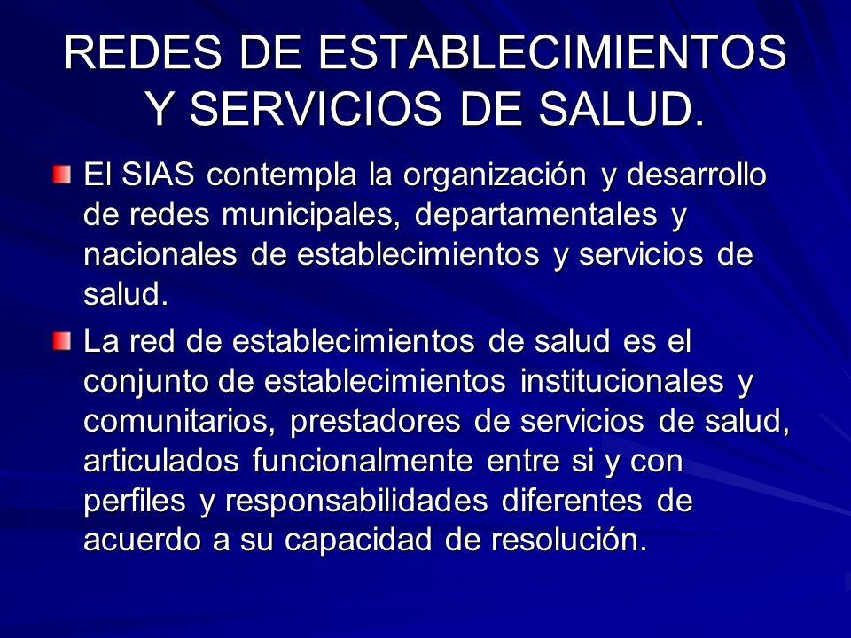 REDES DE ESTABLECIMIENTOS Y SERVICIOS DE SALUD.