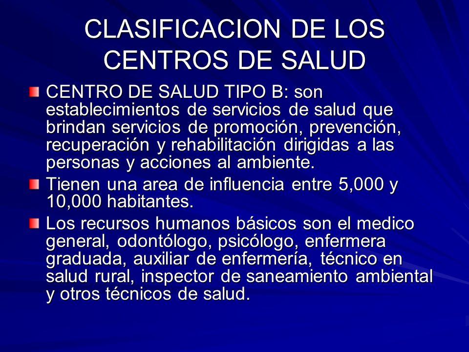 CLASIFICACION DE LOS CENTROS DE SALUD
