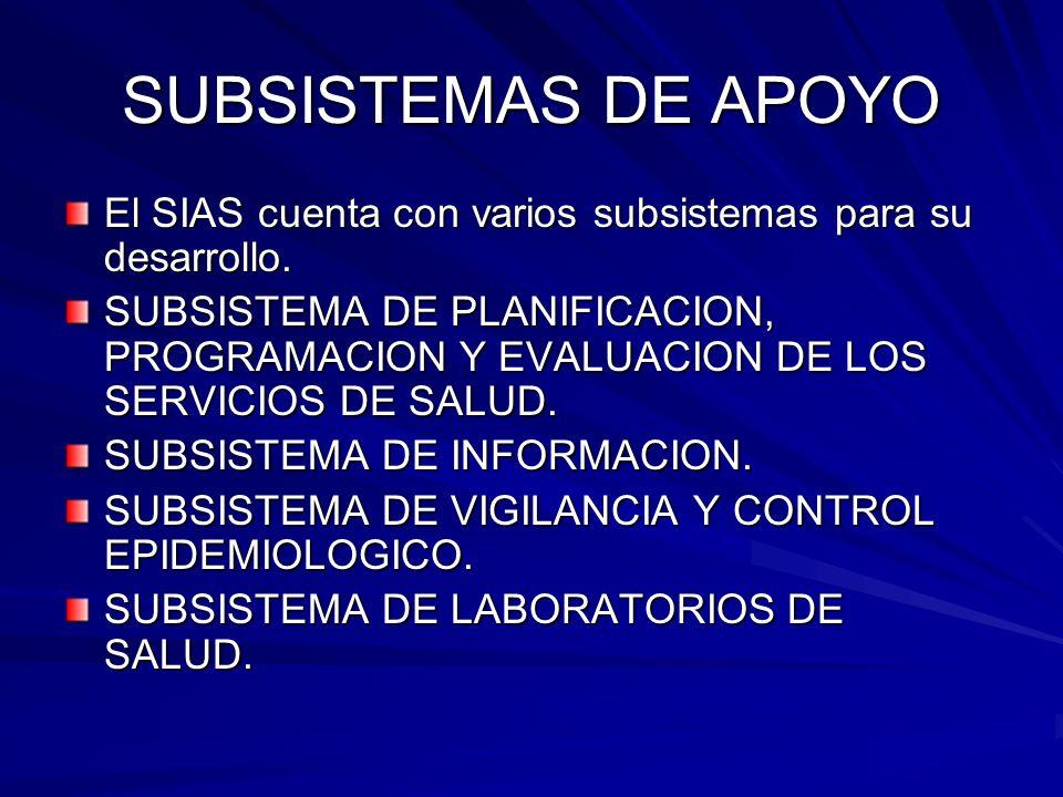SUBSISTEMAS DE APOYO El SIAS cuenta con varios subsistemas para su desarrollo.