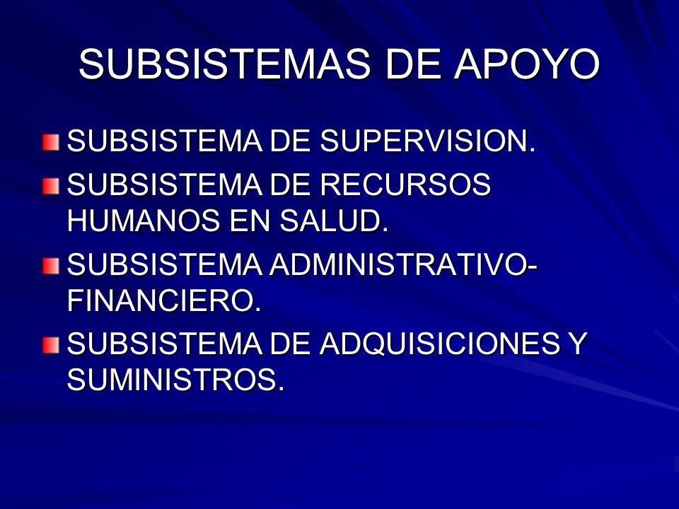 SUBSISTEMAS DE APOYO SUBSISTEMA DE SUPERVISION.