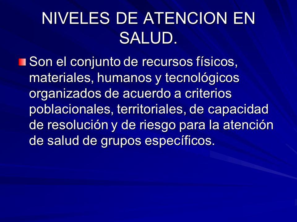 NIVELES DE ATENCION EN SALUD.