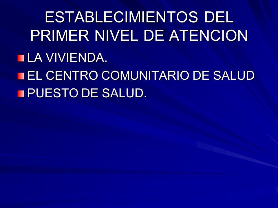 ESTABLECIMIENTOS DEL PRIMER NIVEL DE ATENCION