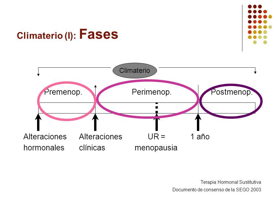 Climaterio (I): Fases Premenop. Perimenop. Postmenop.