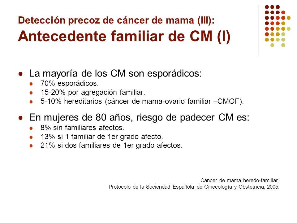 La mayoría de los CM son esporádicos: