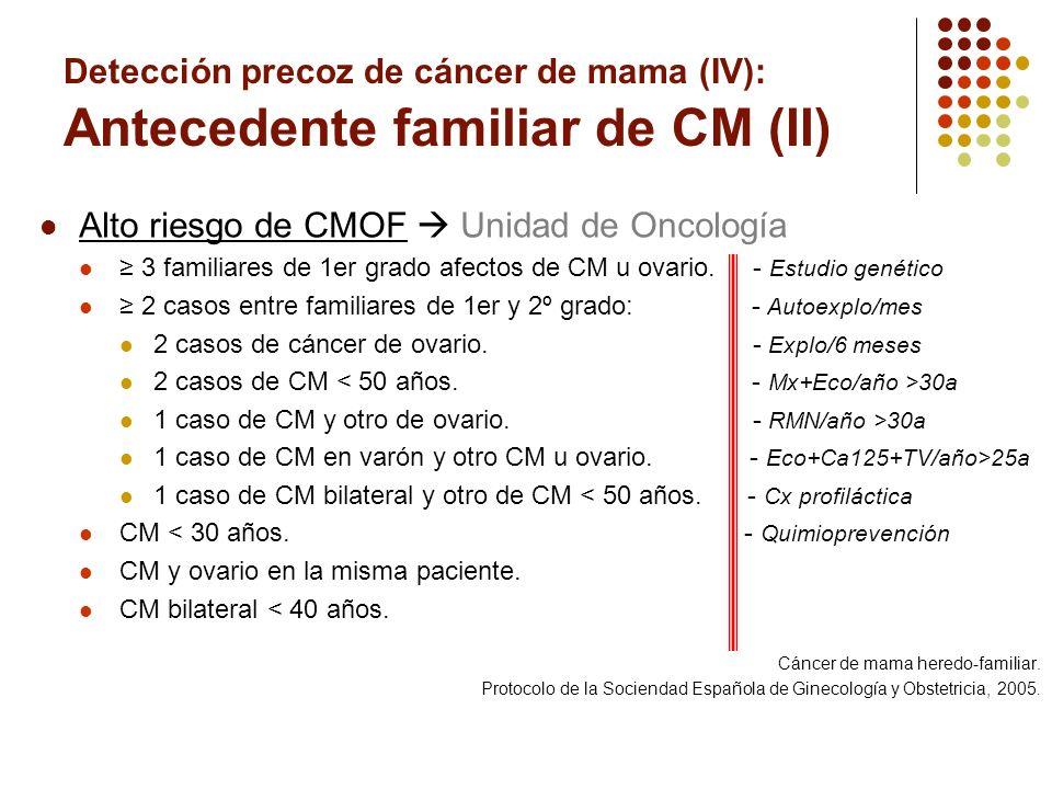 Alto riesgo de CMOF  Unidad de Oncología