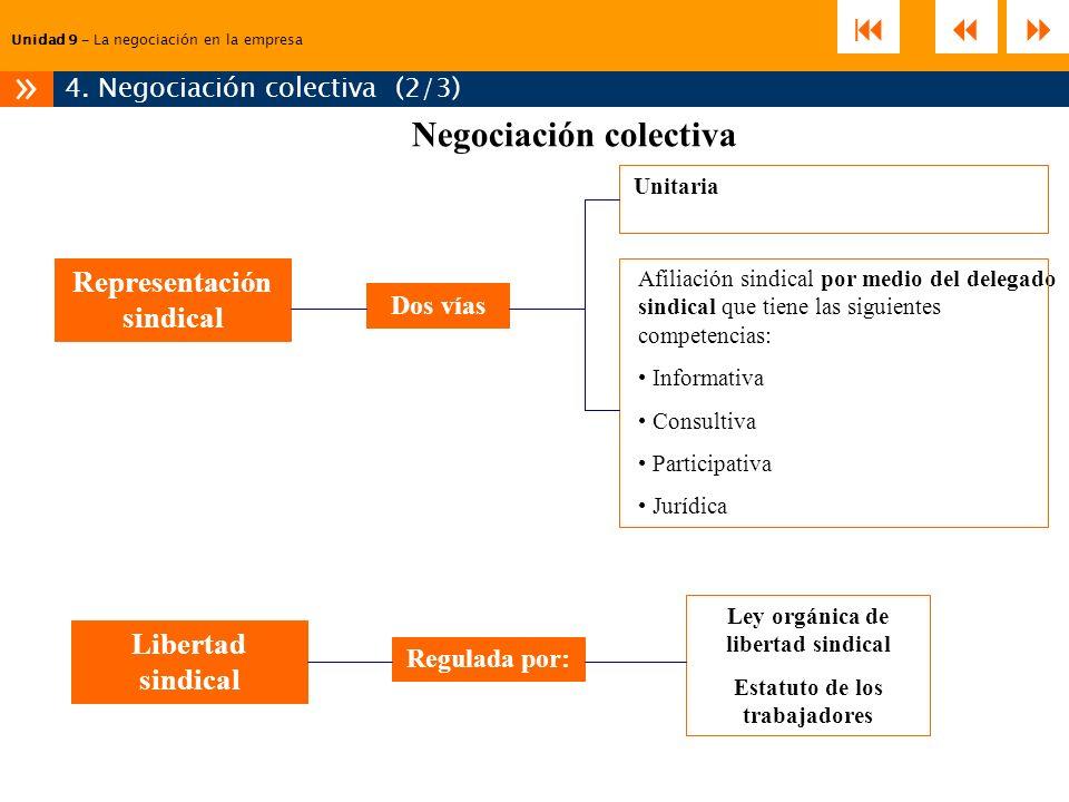 »    Negociación colectiva Representación sindical