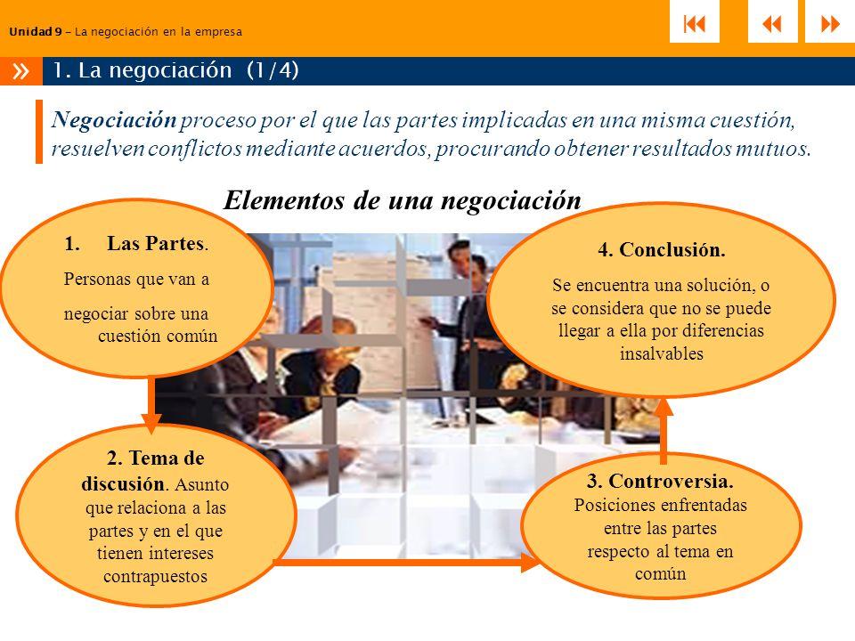 Elementos de una negociación