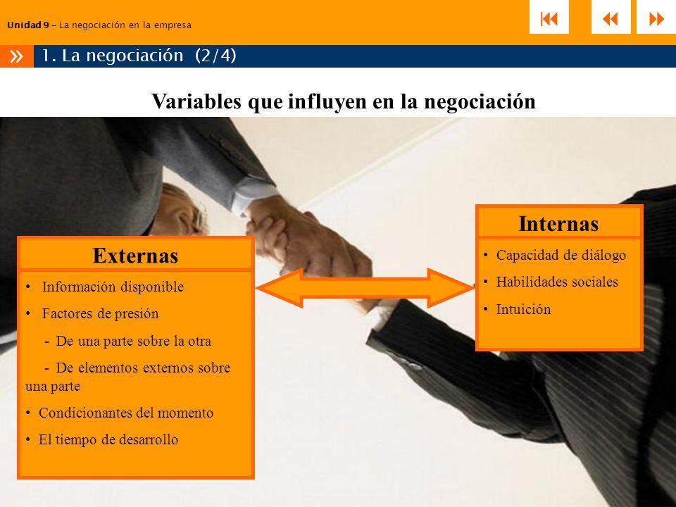 Variables que influyen en la negociación