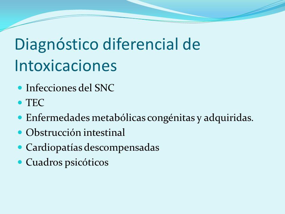 Diagnóstico diferencial de Intoxicaciones