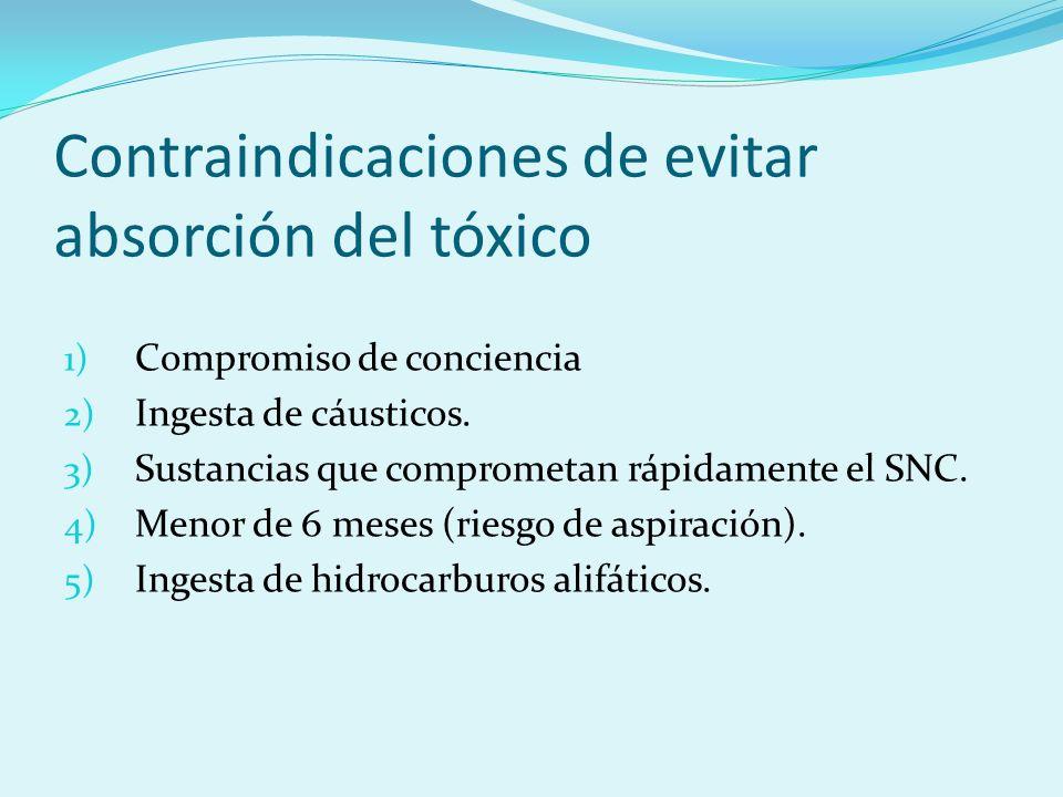 Contraindicaciones de evitar absorción del tóxico