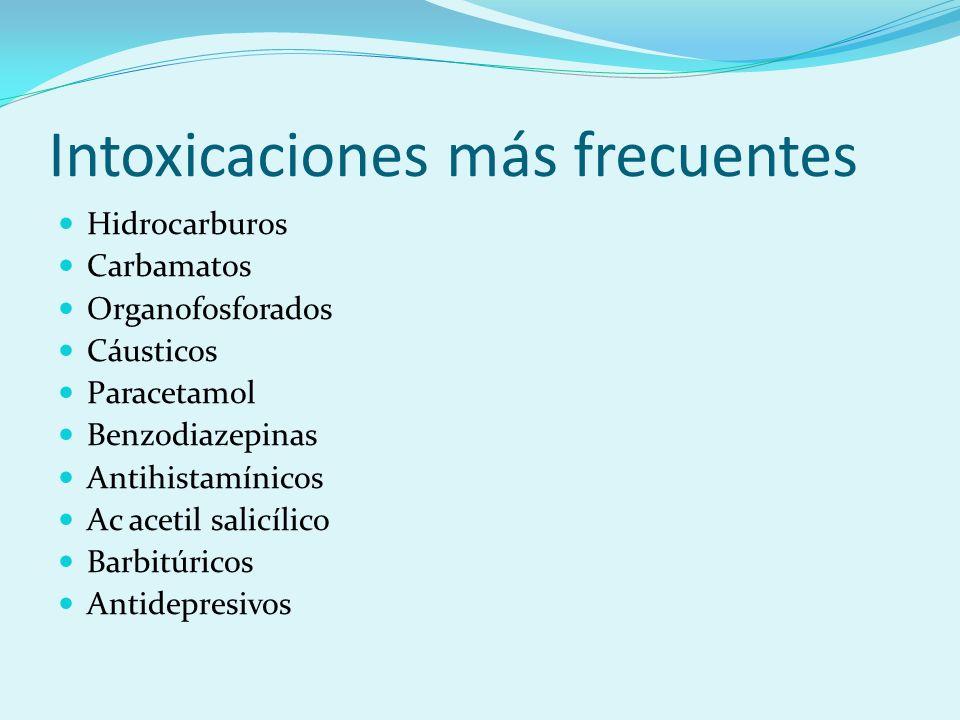 Intoxicaciones más frecuentes
