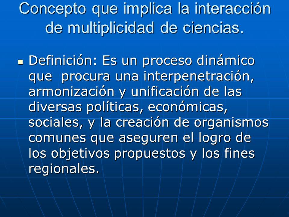 ¿Qué es la integración regional