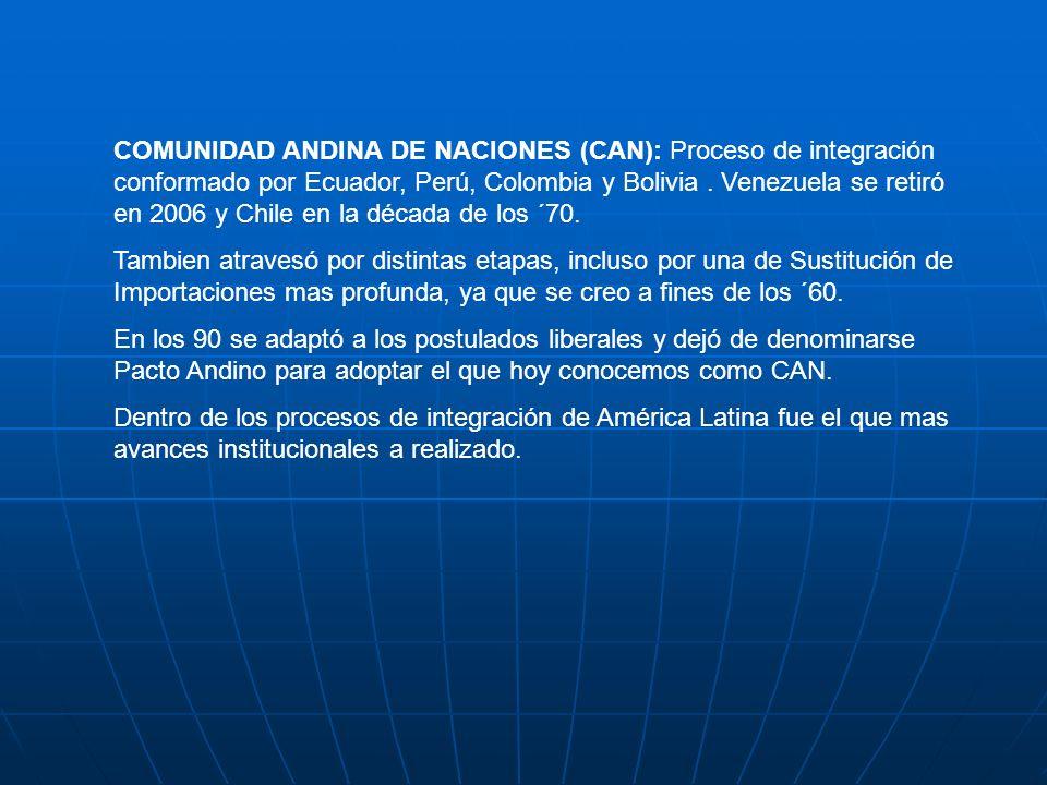 COMUNIDAD ANDINA DE NACIONES (CAN): Proceso de integración conformado por Ecuador, Perú, Colombia y Bolivia . Venezuela se retiró en 2006 y Chile en la década de los ´70.