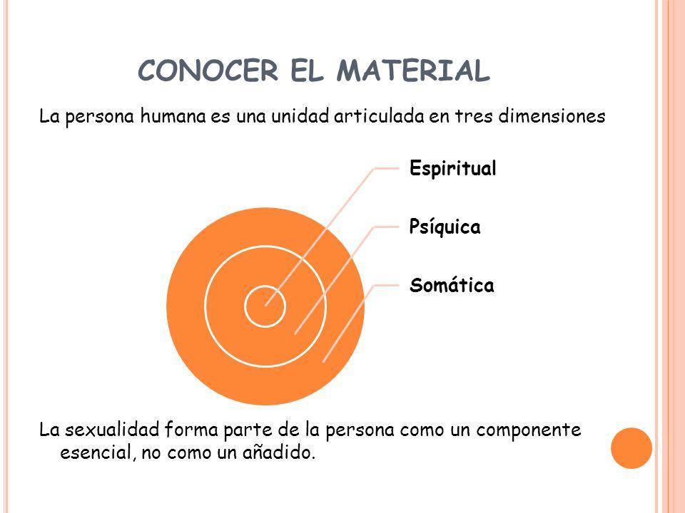 CONOCER EL MATERIAL