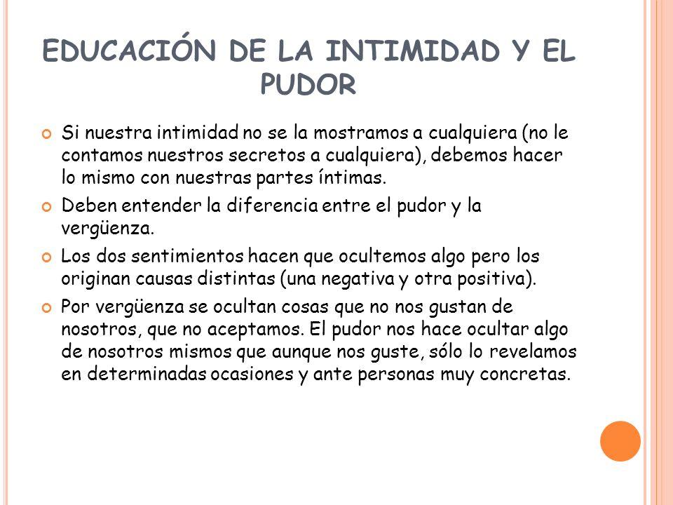 EDUCACIÓN DE LA INTIMIDAD Y EL PUDOR
