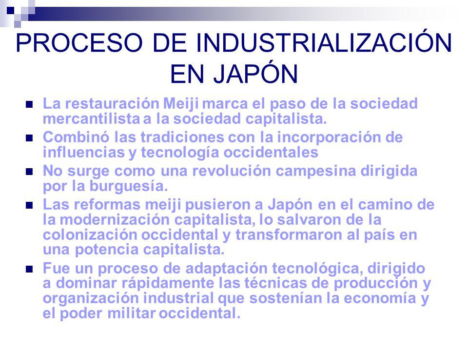 PROCESO DE INDUSTRIALIZACIÓN EN JAPÓN