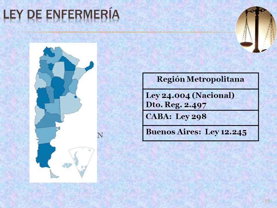 Ley de enfermería Región Metropolitana