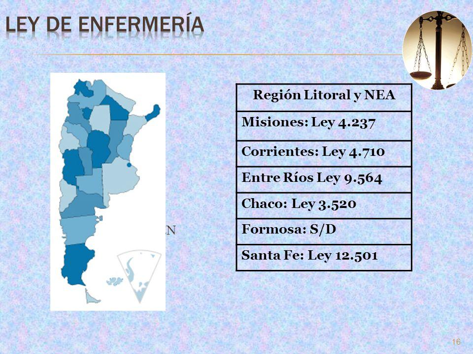 Ley de enfermería Región Litoral y NEA Misiones: Ley 4.237