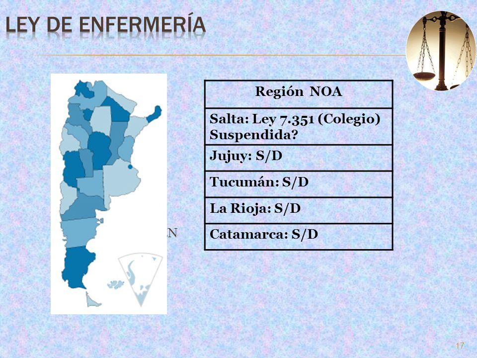 Ley de enfermería Región NOA Salta: Ley 7.351 (Colegio) Suspendida