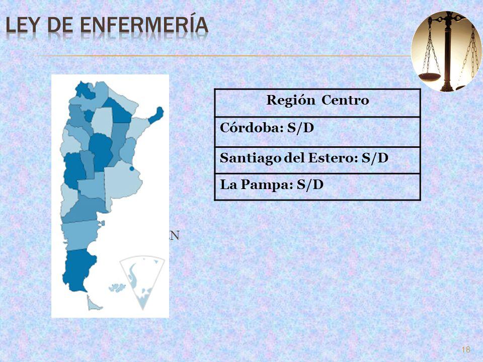 Ley de enfermería Región Centro Córdoba: S/D Santiago del Estero: S/D