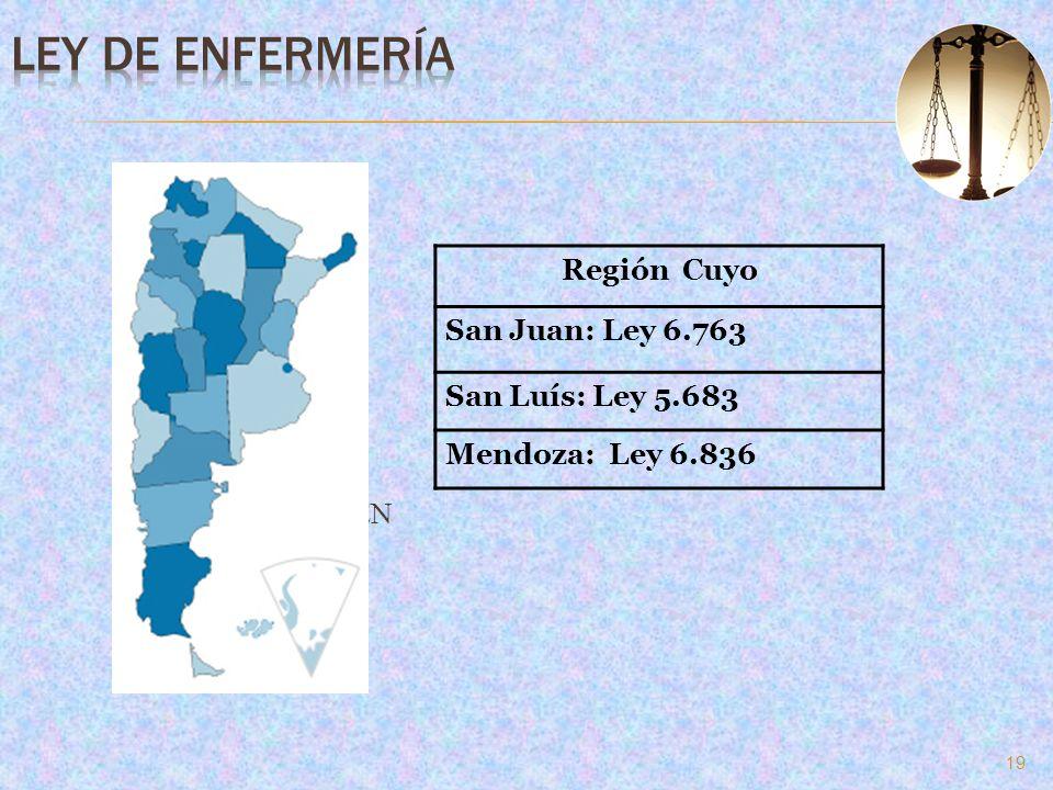 Ley de enfermería Región Cuyo San Juan: Ley 6.763 San Luís: Ley 5.683