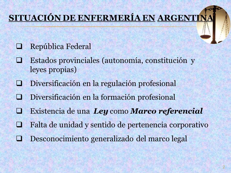 SITUACIÓN DE ENFERMERÍA EN ARGENTINA