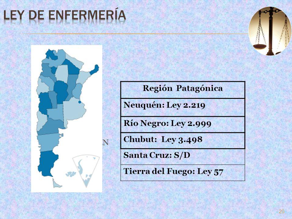 Ley de enfermería Región Patagónica Neuquén: Ley 2.219